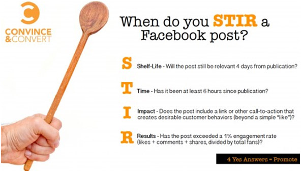 stir How to Use Promoted Posts on Facebook To Increase Visibility and Gain More Customers