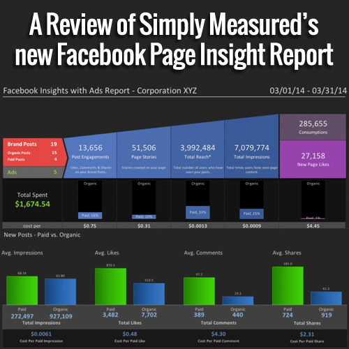 A Review of Simply Measured's new Facebook Page Insight Report