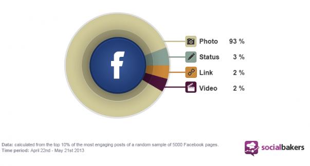 21 erros 603x324 21 erros de mídia social para evitar