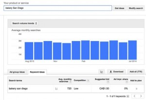 Bakery 300x205 A Step by Step Guide to SEO Keyword Research Using FREE Tools