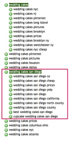 Wedding Cake A Step by Step Guide to SEO Keyword Research Using FREE Tools