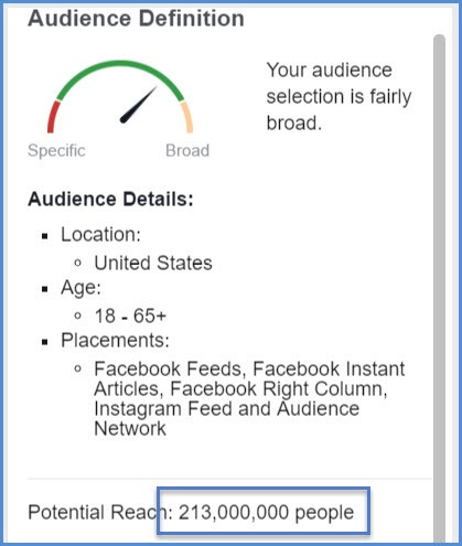 Avoid these 5 Rookie Facebook Ads Mistakes