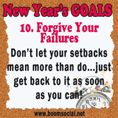 Resolutions10