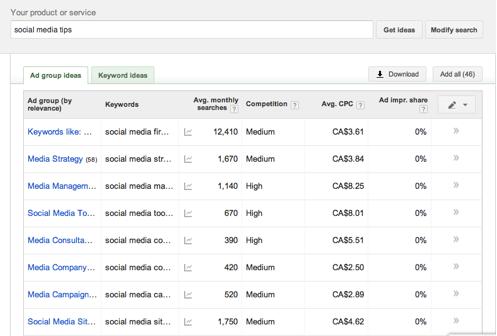 RIP Google Keyword Tool: 4 Free Alternatives for Your Keyword Research