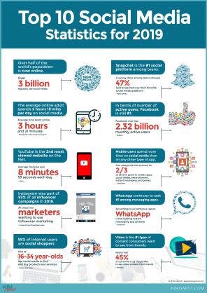 repurpose-blog-infographics