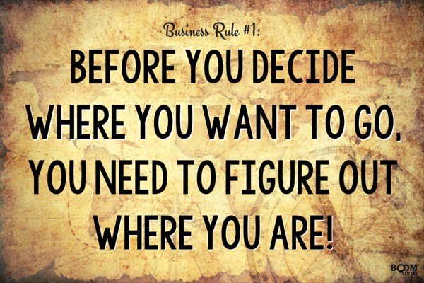 Before you decide where you want to go, you need to figure out where YOU are!