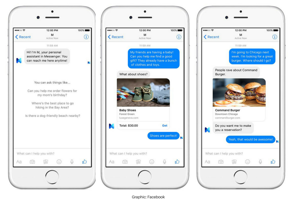 Facebook's M - Personal Assistant