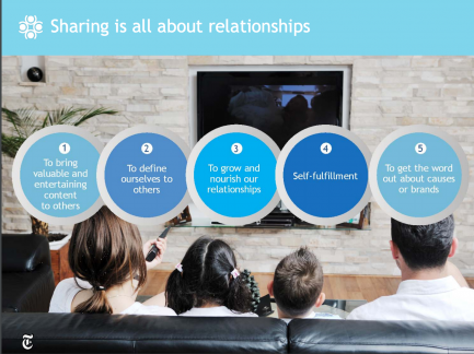 Sharing NYT - Relationships