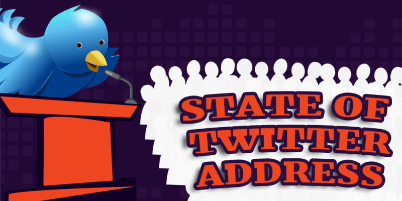 The State of Twitter Address: Data, Updates and Expert Opinions