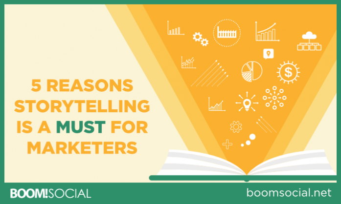 5 Reasons Storytelling Is A Must For Marketers