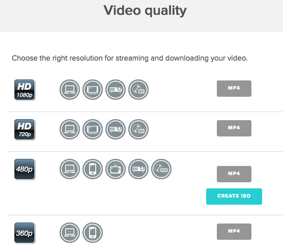 animoto video quality