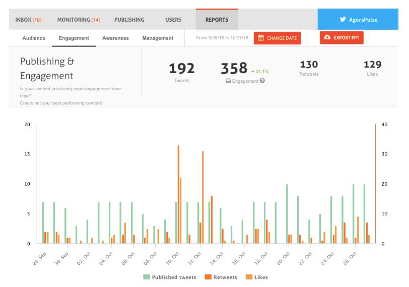 agorapulse-social-media-management-tool