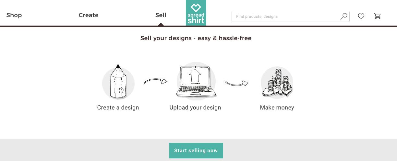 30 Ways To Make EXTRA Money From Home - Kim Garst ...