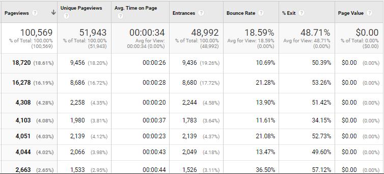 marketing-activities-website-analytics