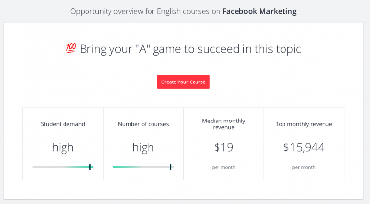 Udemy-Ways-to-Practically-Guarantee-that-You're-Creating-an-Online-Course-People-Want-to-Buy