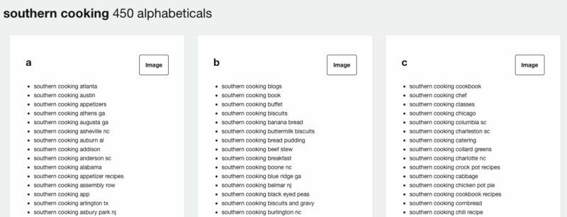 Choosing an eBook Topic thru related keywords