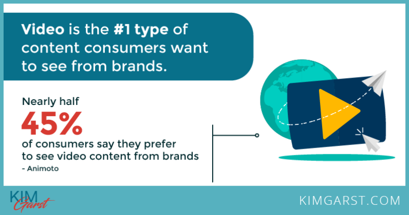 video-number-one-content-consumers-want-statistics