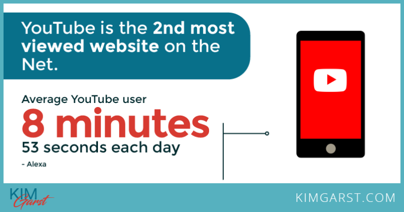 second-most-viewed-website-youtube-statistics
