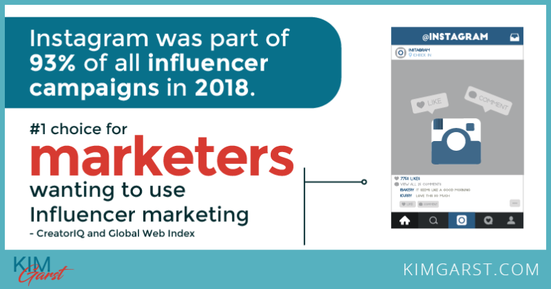instagram-influencer-campaigns-marketers-statistics