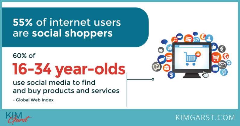 internet-users-social-shoppers-use-social-media-to-find-and-buy-products