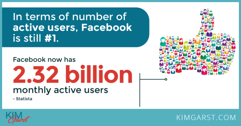 facebook-monthly-active-users-social-media-statistics