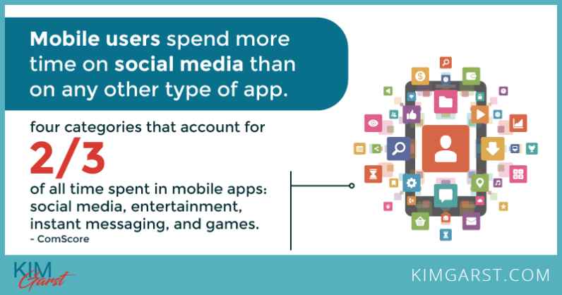 mobile-users-spend-more-time-on-social-than-any-other-app