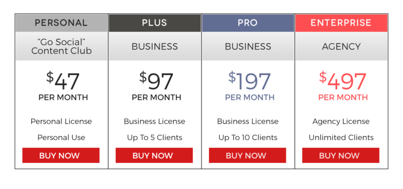 tier pricing of your membership program