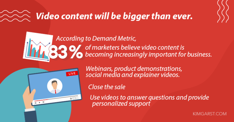 video content will be bigger