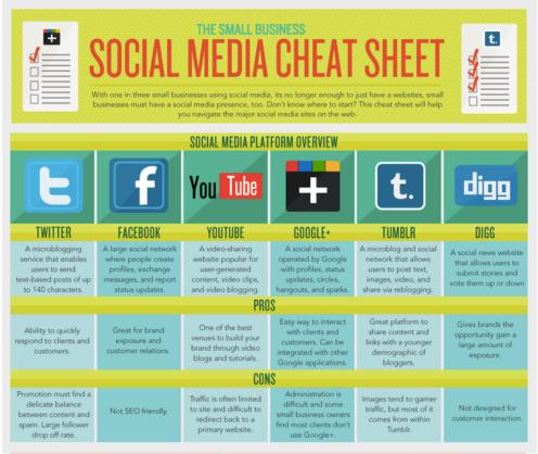 social-media-cheet-sheet