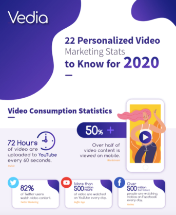 industry-stats-infographic-vedia